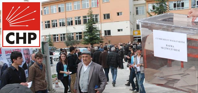 CHP Samsun Milletvekili Aday Adayları Belli Oldu
