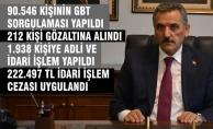 Samsun'da 1.938 Kişiye Adli Ve İdari İşlem Yapıldı