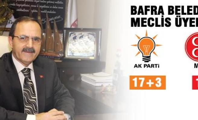 İşte Bafra Belediyesi'nin Yeni Meclis Üyeleri