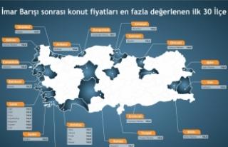 İmar barışı en fazla Zonguldak ve Edirne konut...