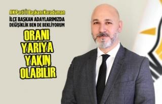 AK Parti İl Başkanı Karaduman: Bazı İlçelerde...