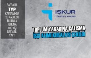 Samsun'da TYP Kuraları Çekildi, İşte Sonuçlar