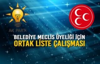 Samsun'da Cumhur İttifakı'nın Kapsamı...