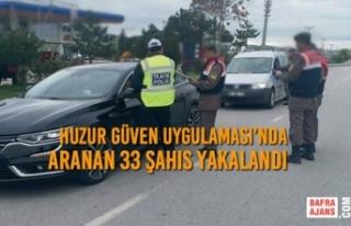 Samsun'da Huzur Güven Uygulamasında Aranan 33...