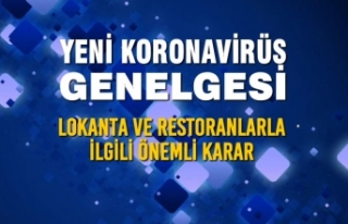 Koronavirüs Salgını Önlemi; Lokanta ve Restoranlarla...