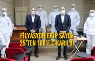 Samsun'da Filyasyon Ekip Sayısı 25'ten 188'e...