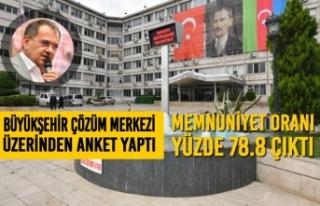 Büyükşehir Çözüm Merkezi Üzerinden Anket Yaptı....