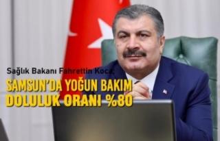 """Bakan Koca; """"Samsun'da Yoğun Bakım Doluluk Oranı..."""