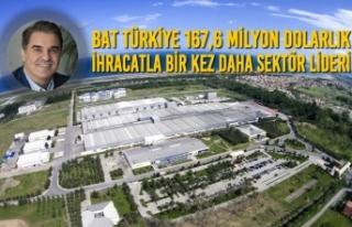 British American Tobacco Türkiye 167,6 milyon dolarlık...