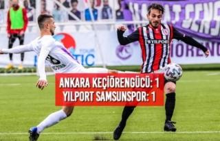 Ankara Keçiörengücü: 1 – Yılport Samsunspor:...