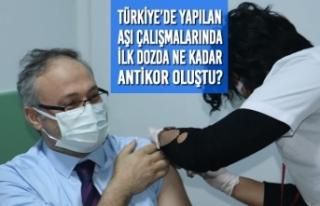 Türkiye'de Yapılan Aşı Çalışmalarında İlk...