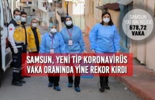 Samsun, Yeni Tip Koronavirüs Vaka Oranında Yine...