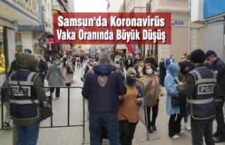 Samsun'da Koronavirüs Vaka Oranında Büyük...