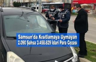 Samsun'da Kısıtlamaya Uymayan2.090 Şahsa 3.458.629...