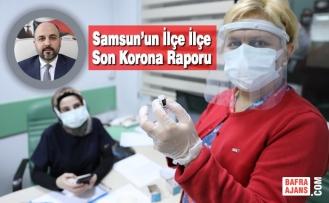 Muhammet Ali Oruç; Samsun'un İlçe İlçe Son Korona Raporunu Açıkladı