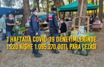 Samsun'da 1 Haftada Covid-19 Denetimlerinde 1.220 Kişiye 1.095.270,00TL Para Cezası
