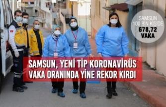 Samsun, Yeni Tip Koronavirüs Vaka Oranında Yine Rekor Kırdı
