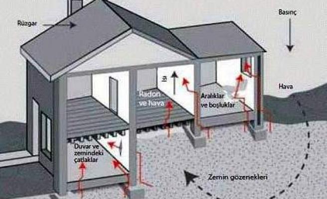 Evlerdeki Sinsi Tehlike Radon Gazı